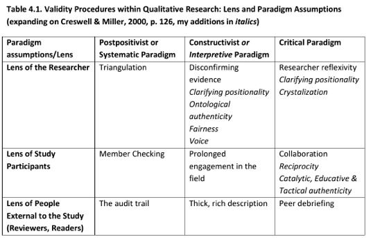 how to avoid bias in qualitative research
