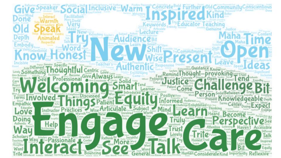 Word cloud of key words, most prominent: Engage, Care, New, Welcoming, Interact, Open, Inspired, Learn, Challenge, Equity